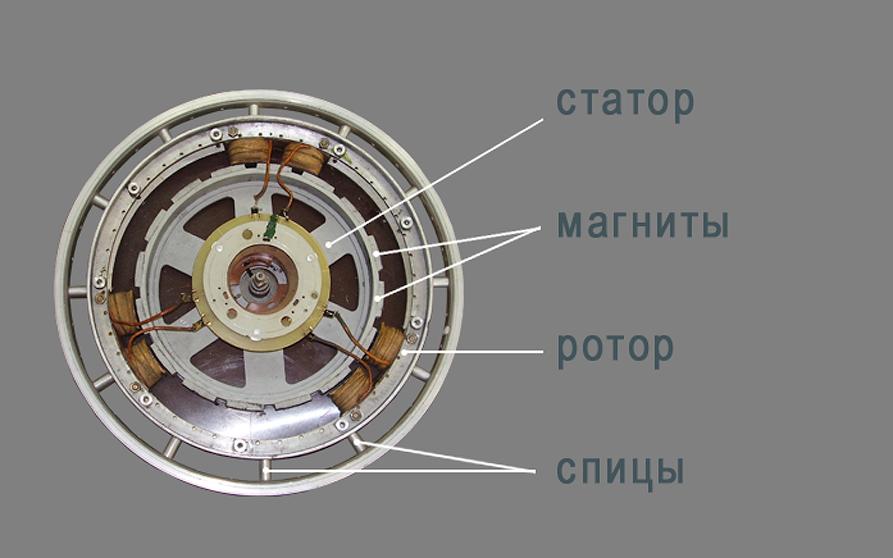 ротор.png